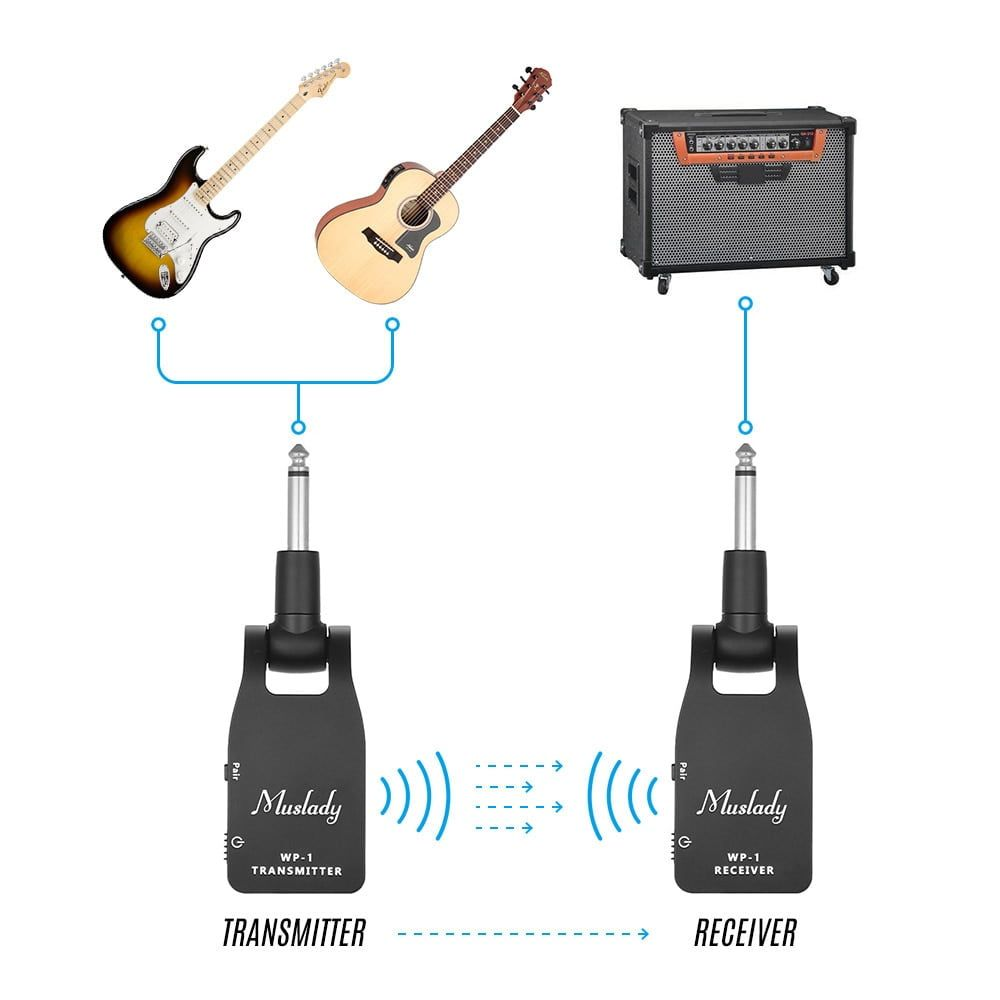 arcadia.zone Wireless Guitar Amplifier
